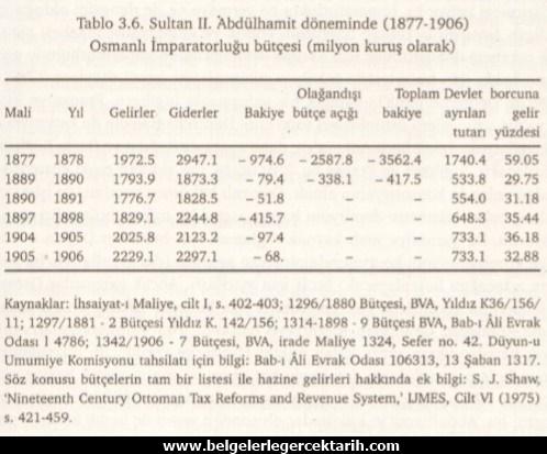 osmanliyi-kim-yikti-osmanli-geri-mi-kaldi-osmanli-geriledi-mi-osmanli-niye-batti-osmanli-niye-coktu-osmanli-kapitulasyonlar-osmanli-duyunu-umumiye-osmanli-fabrikalar