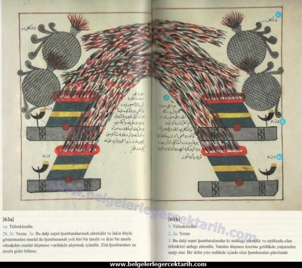 Osmanli geri mi kaldi, Osmanlida bilim, Osmanlinin cöküsü, Osmanli neden batti, Osmanlinin batisi, Osmanliyi kim yikti, Ümmül Gaza Harp Sanati ve Aletleri Bayramoglu Ali Aga10