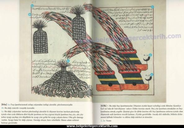 Osmanli geri mi kaldi, Osmanlida bilim, Osmanlinin cöküsü, Osmanli neden batti, Osmanlinin batisi, Osmanliyi kim yikti, Ümmül Gaza Harp Sanati ve Aletleri Bayramoglu Ali Aga12