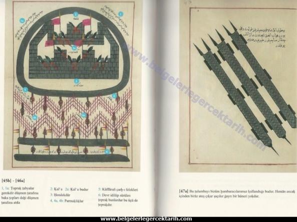 Osmanli geri mi kaldi, Osmanlida bilim, Osmanlinin cöküsü, Osmanli neden batti, Osmanlinin batisi, Osmanliyi kim yikti, Ümmül Gaza Harp Sanati ve Aletleri Bayramoglu Ali Aga5