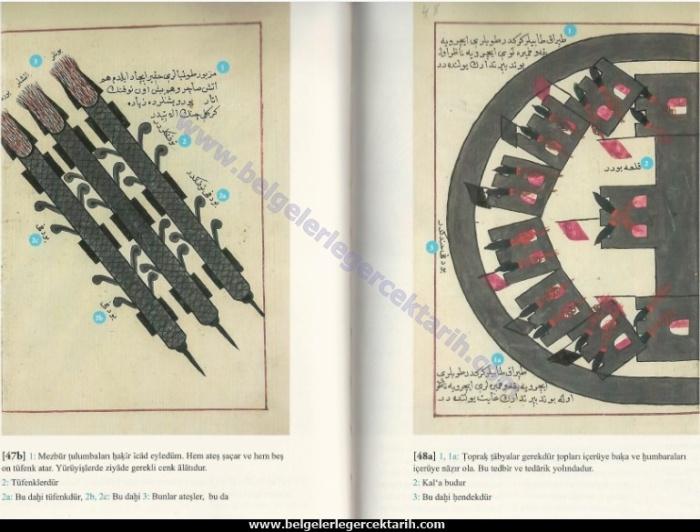 Osmanli geri mi kaldi, Osmanlida bilim, Osmanlinin cöküsü, Osmanli neden batti, Osmanlinin batisi, Osmanliyi kim yikti, Ümmül Gaza Harp Sanati ve Aletleri Bayramoglu Ali Aga6